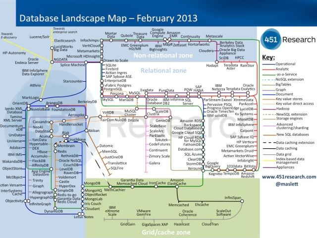 databases_Map_2_13