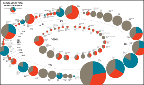 big-data-chart-industry-atlas_Forbes