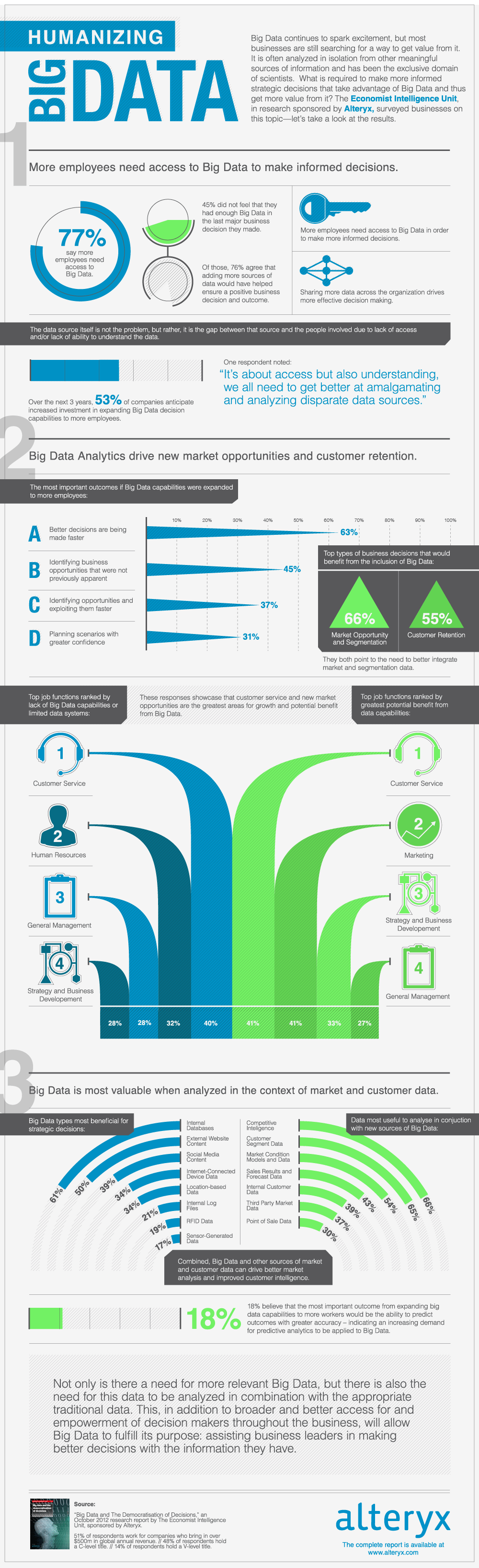 big data in context  infographic