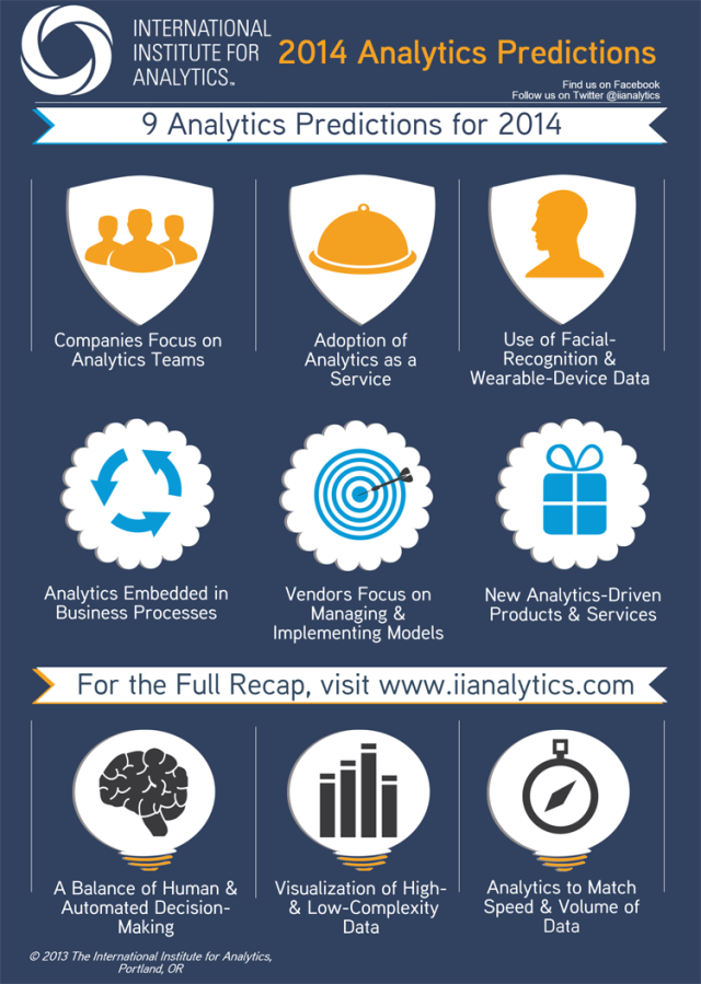 IIA-2014-Analytics-Predictions1