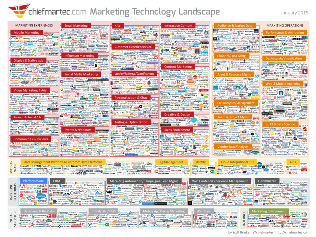 marketing_technology_jan2015