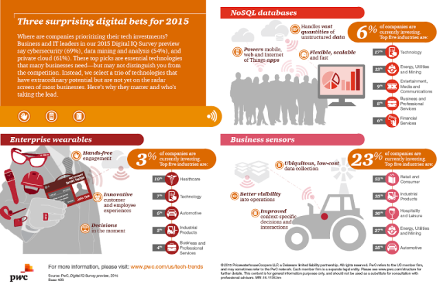 PwC_2015trends