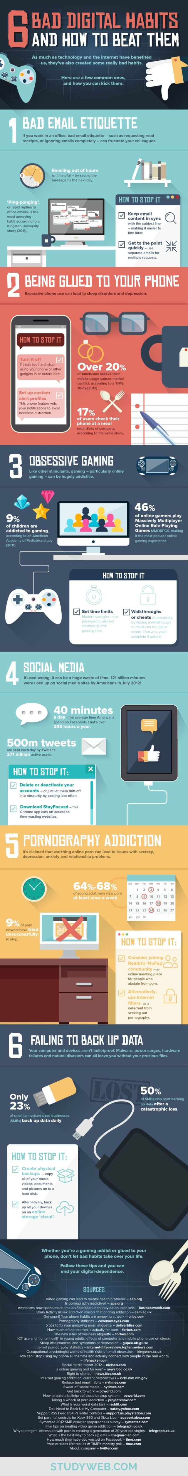 Digital_BadHabits_Infographic