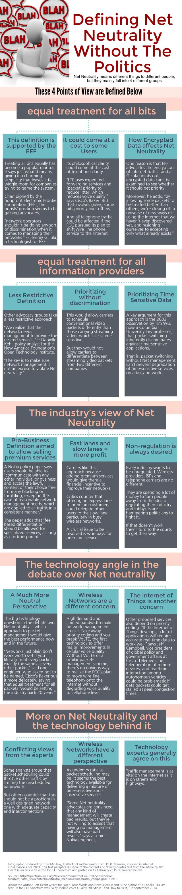 net-neutrality-defined