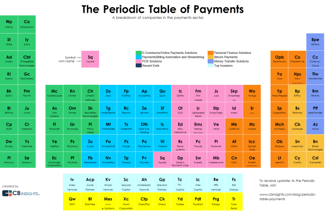 Payments_Industry