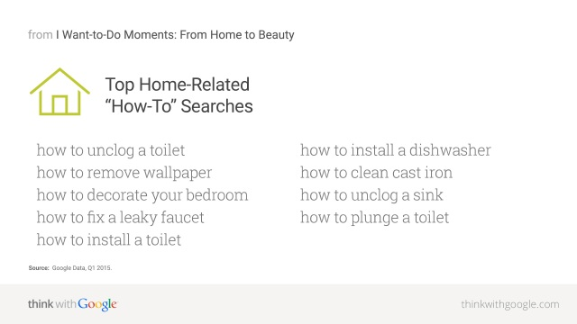 Google_Stats_top-home-related-how-to-searches-google