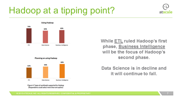 Hadoop_Tipping Point
