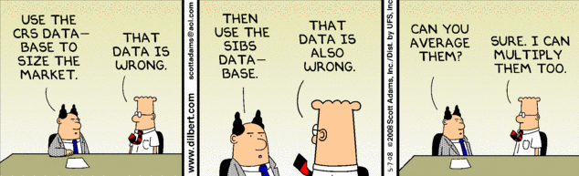 Database Quotes Security