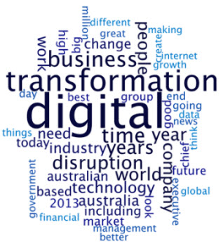digital transformation wordl