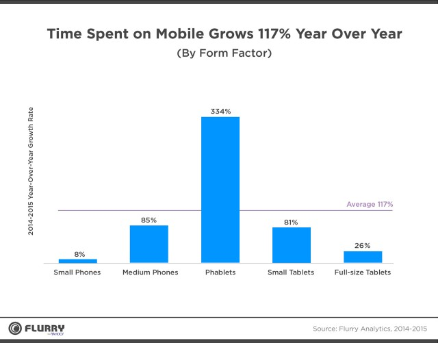 Mobile_timeSpent