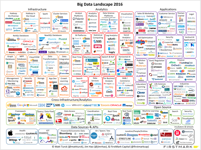 big_data_landscape_2016.png