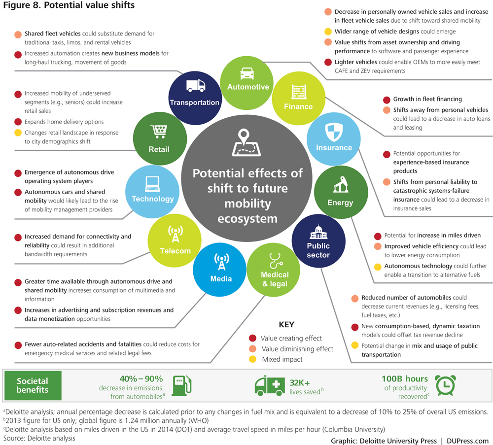 national health policy processes impact of global actors The environmental health policy committee and biological processes, influences, and factors that exercise or may national environmental health association.