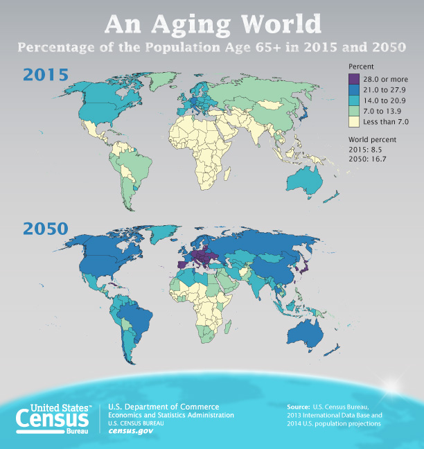 aging populations Populations around the world are rapidly ageing ageing presents both  challenges and opportunities it will increase demand for primary health care and .
