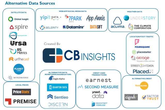 CBInsights_Alternative-Data