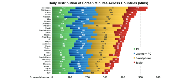 ScreenMinutes_global