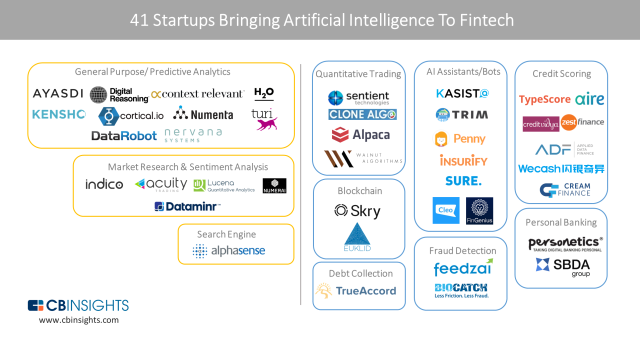 CBInsights_AI-in-finance