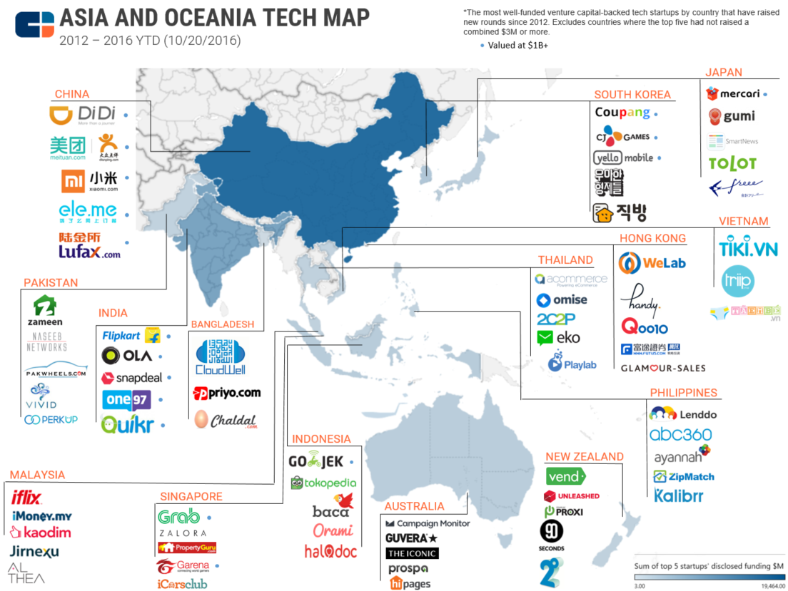 Tech Startups In Asia Including 37 Unicorns In China