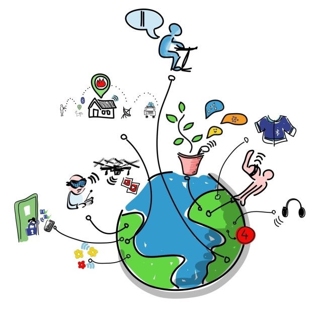 internet_of_things_wikipedia