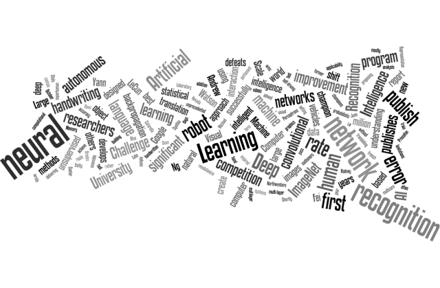 ai2wordle
