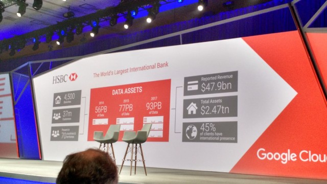 DataGrowth_HSBC