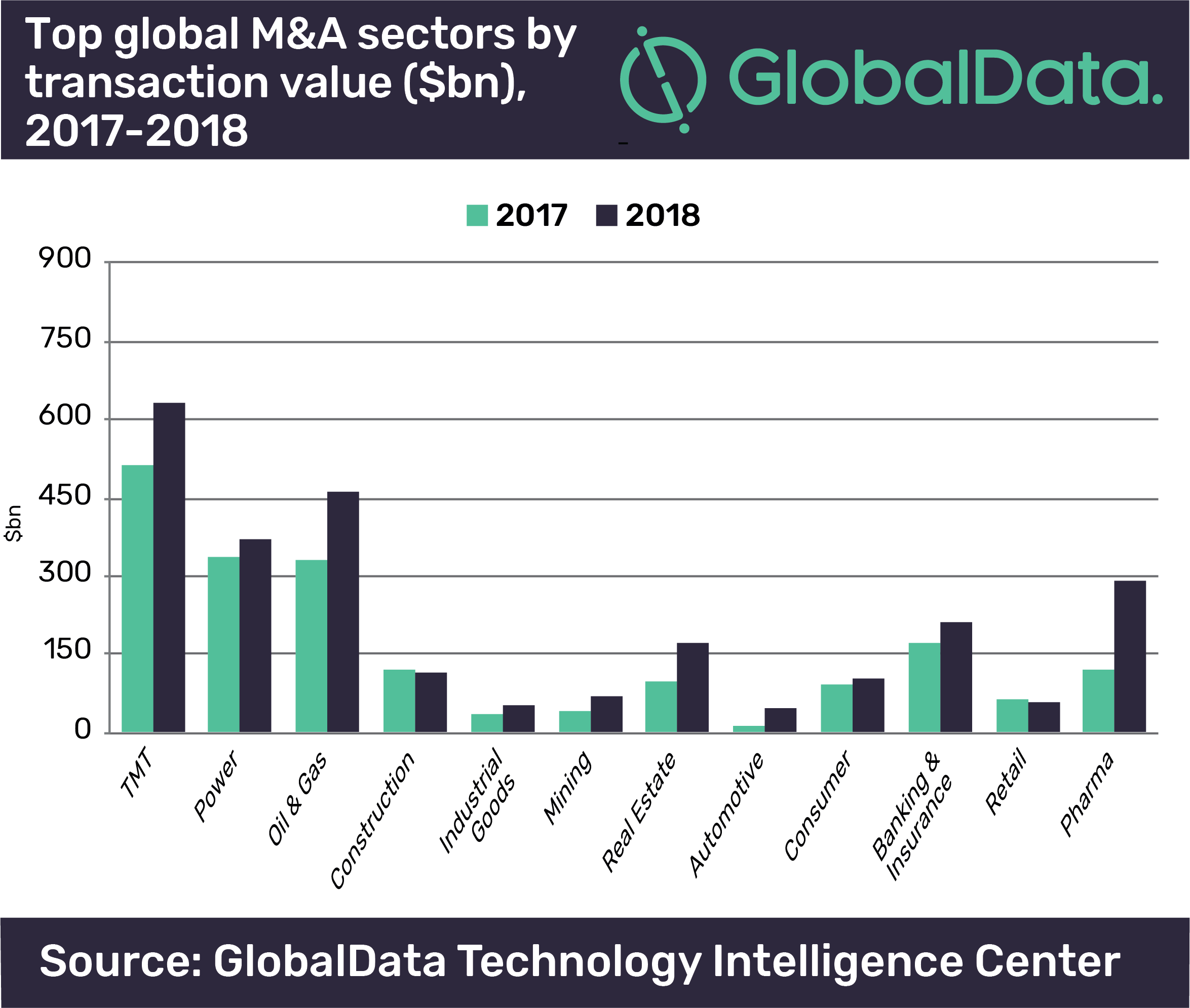 https://whatsthebigdata com/2019/09/01/ai-by-the-numbers-69